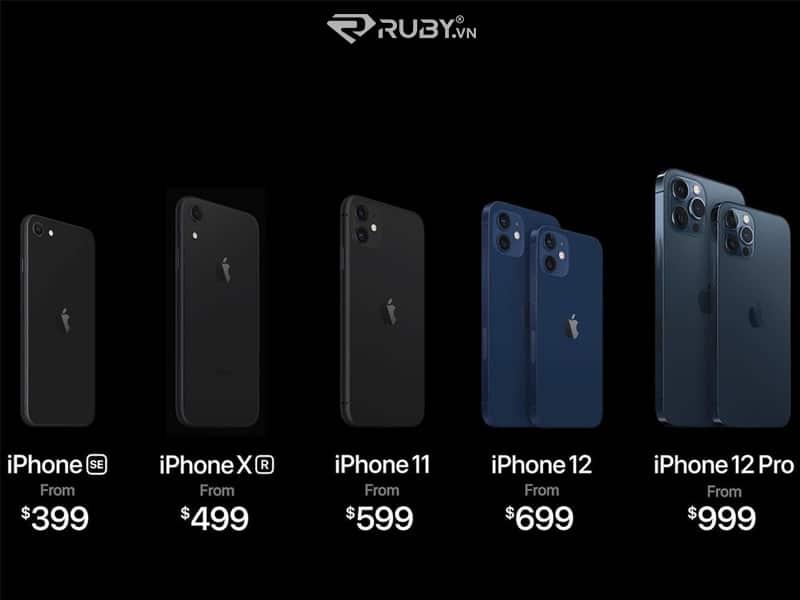 Giá toàn bộ Iphone 12 mới