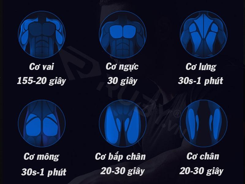 Thời gian sử dụng đối với các nhóm cơ trên cơ thể