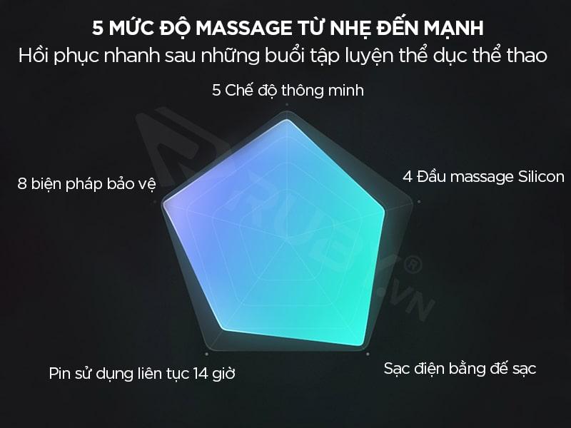 5 mức độ massage hiệu quả