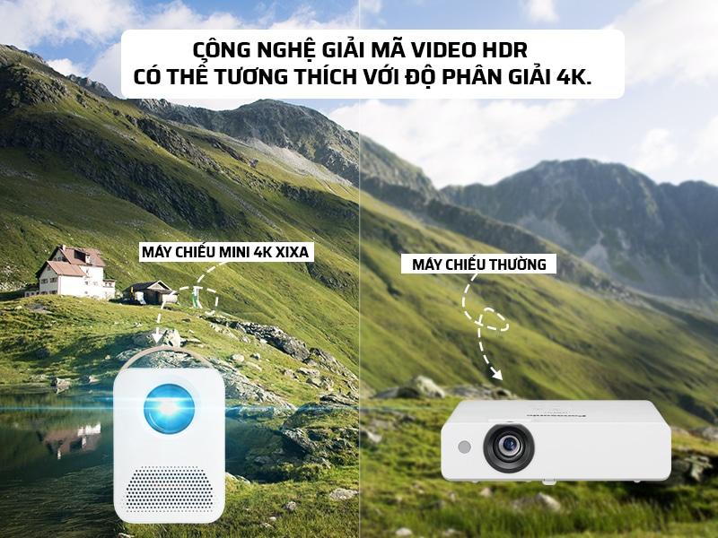 Công nghệ giải mã video HDR