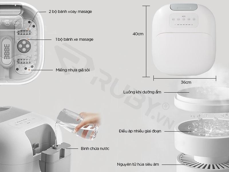 Cấu tạo chi tiết Máy massage chân ACK