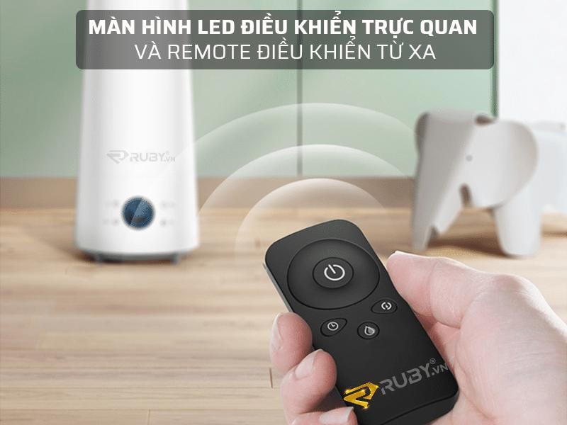 màn hình LED điều khiển trực quan