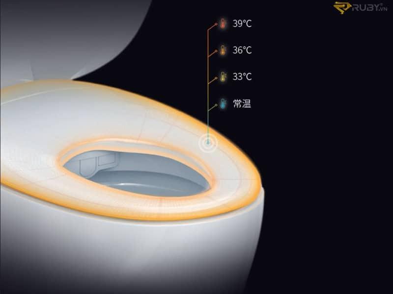 Bồn cầu thông minh có 4 chế độ nhiệt độ tùy chỉnh