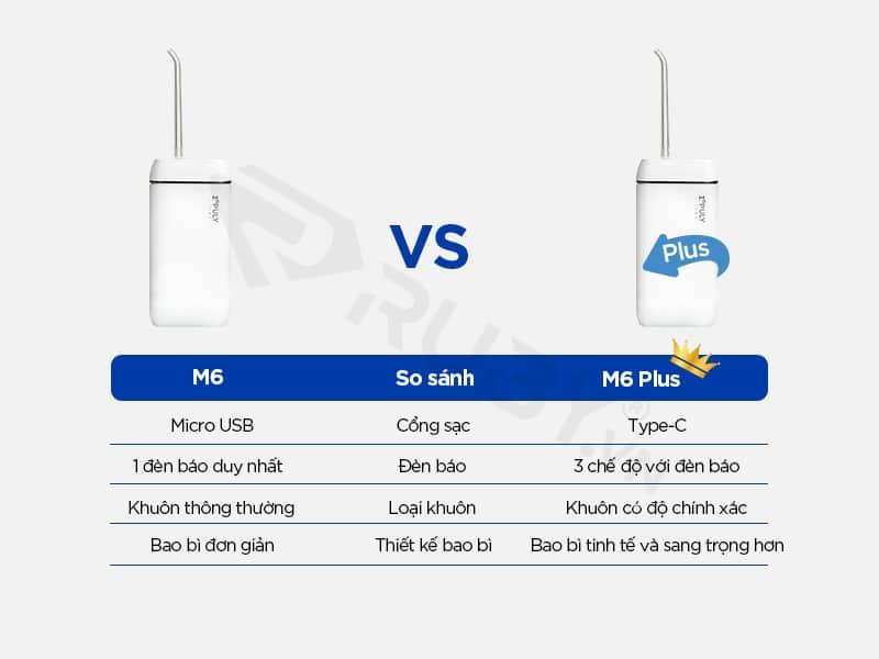 So sánh Máy tăm nước Xiaomi ENPULY M6 và M6Plus