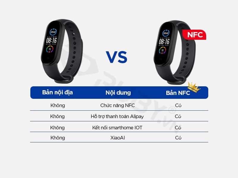 So sánh miband 6 bản nội địa và NFC