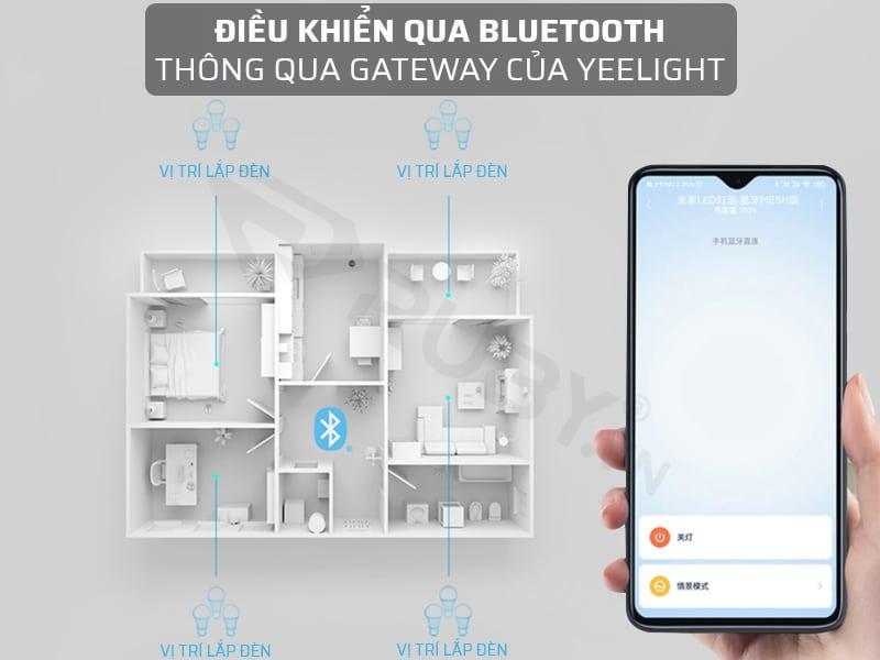 bóng đèn thông minh xiaomi điều khiển qua bluetooth