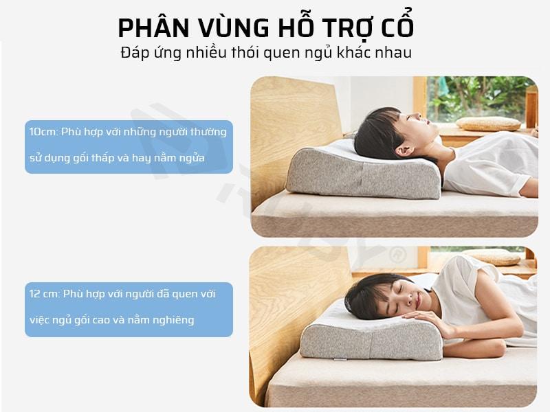 Phân vùng hỗ trợ cổ, đáp ứng nhiều thói quen ngủ khác nhau