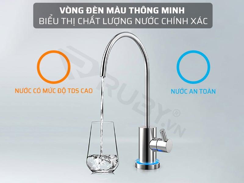 Vòng đèn màu máy lọc nước Xiaomi thông minh