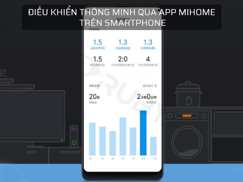 Điều khiển thông qua app mihome