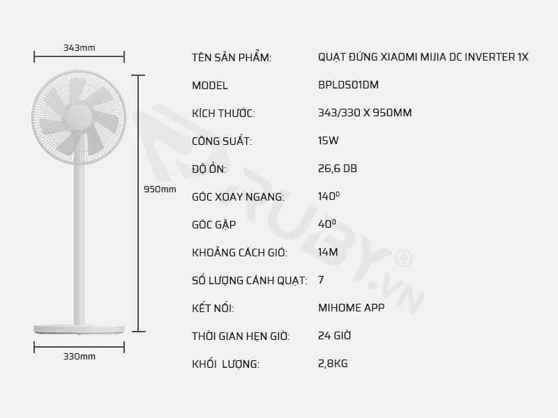 Thông số kỹ thuật quạt đứng Xiaomi Mijia DC Inverter 1X BPLDS01DM