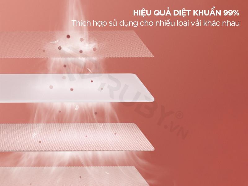 Bàn ủi hơi nước diệt khuẩn Xiaomi Mijia