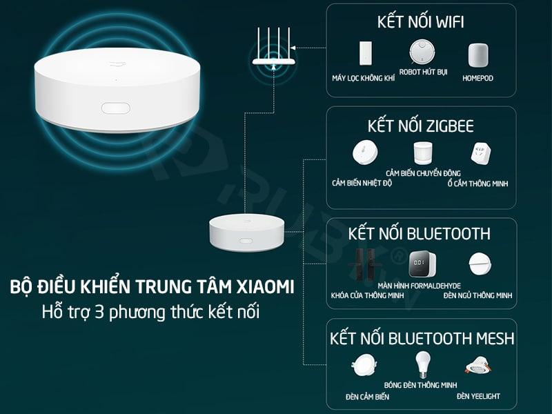 Bộ điều khiển smarthome Xiaomi