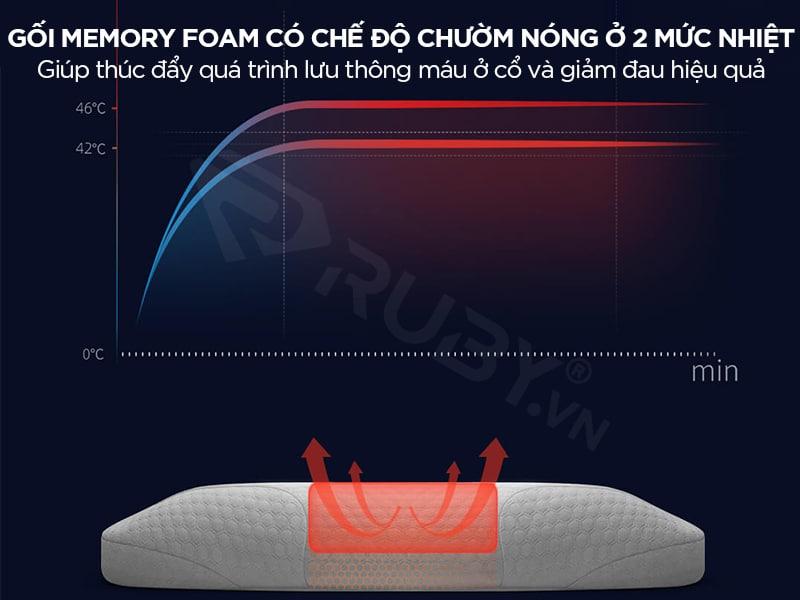 Gối memory foam có chế độ chườm nóng