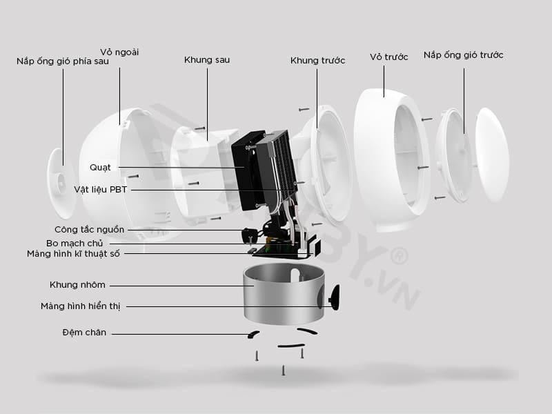 Cấu tạo Máy sưởi mini để bàn công nghệ gốm Xixa