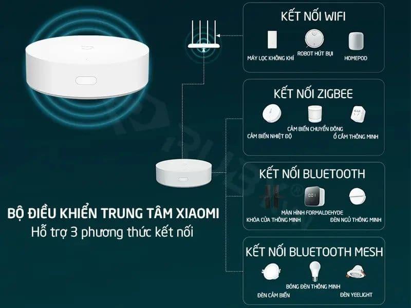 Bộ điều khiển trung tâm Xiaomi Mijia Homekit ZNDMWG03LM