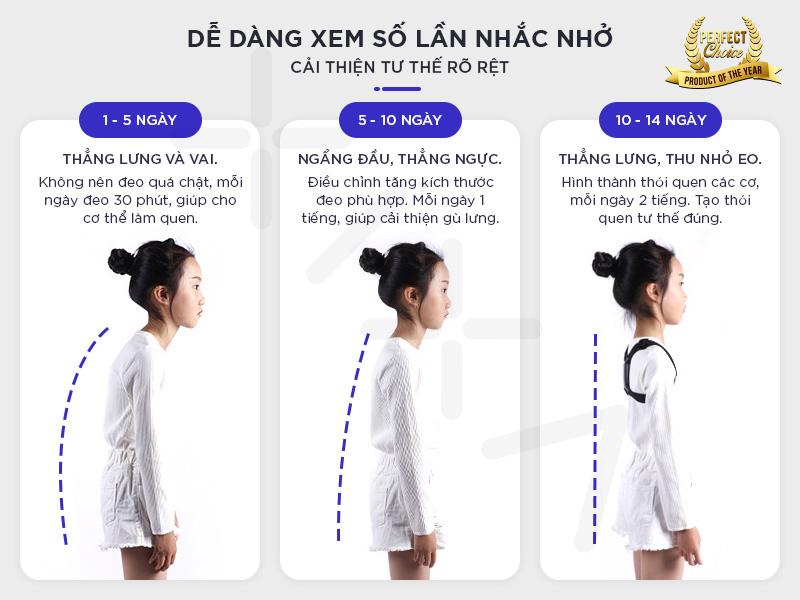 Sự thay đổi của cơ thể sau khi đeo đai lưng Xixa