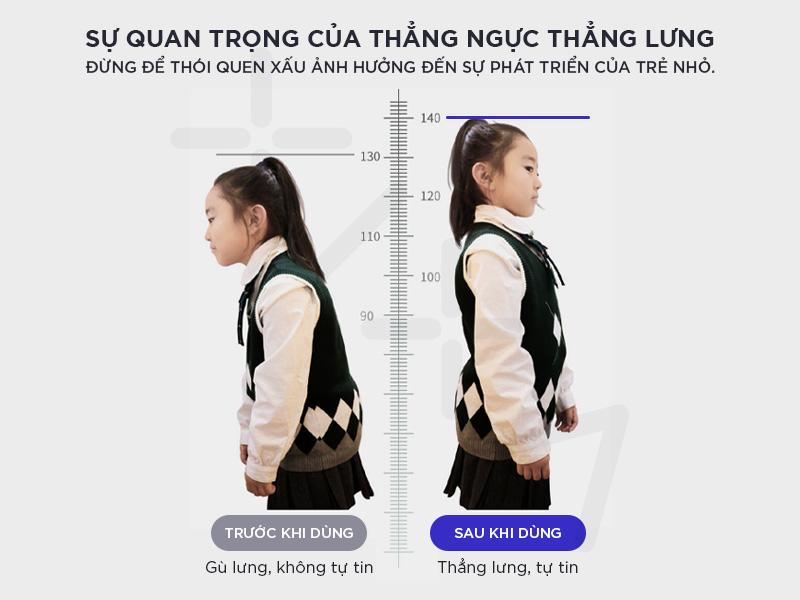 Tầm quan trọng của lưng thẳng